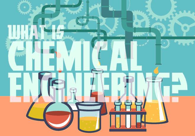 Prospek Kerja Prospek Kerja Teknik Kimia Chemical Engineering Tahukah Kalian? Peluang Kerja Teknik Kimia [Chemical Engineering]