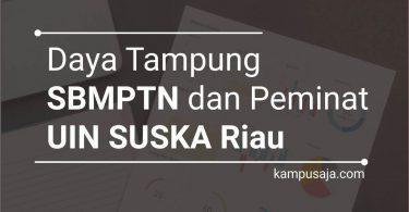 Daya Tampung SBMPTN UIN Suska Riau dan Peminat