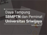 Daya Tampung dan Peminat SBMPTN UNSRI Universitas Sriwiaya Palembang