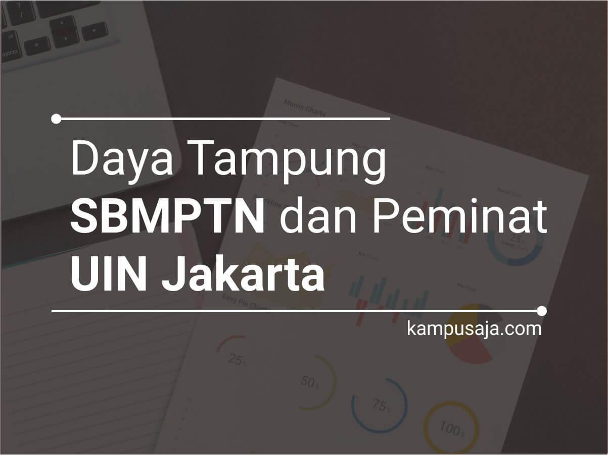 Daya Tampung dan Peminat SBMPTN UIN Jakarta Syarif Hidayatullah