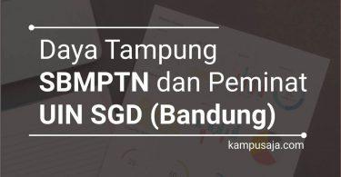 Daya Tampung dan Peminat SBMPTN UIN Bandung Sunan Gunung Djati