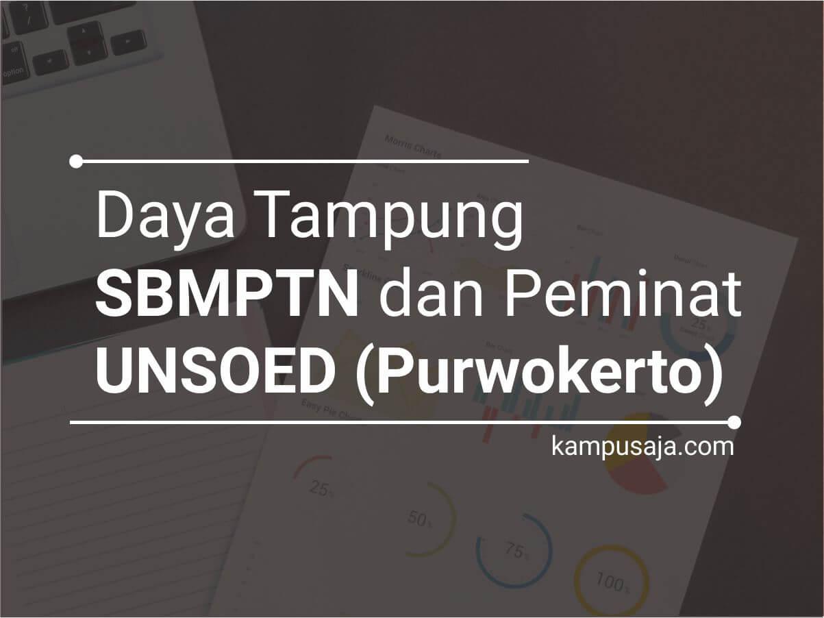 Daya Tampung dan Peminat SBMPTN UNSOED Universitas Jenderal Soedirman Purwokerto