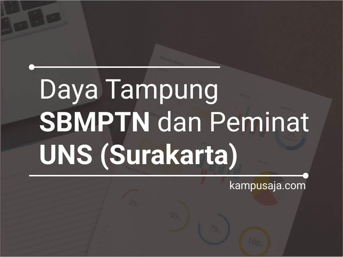 Daya Tampung dan Peminat SBMPTN UNS Universitas Sebelas Maret Surakarta