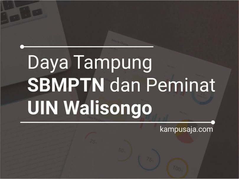 Daya Tampung dan Peminat SBMPTN UIN Walisongo Semarang