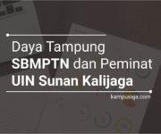 Daya Tampung dan Peminat SBMPTN UIN Sunan Kalijaga Yogyakarta