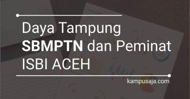 Daya Tampung SBMPTN isbi aceh dan Peminat ISBI Aceh