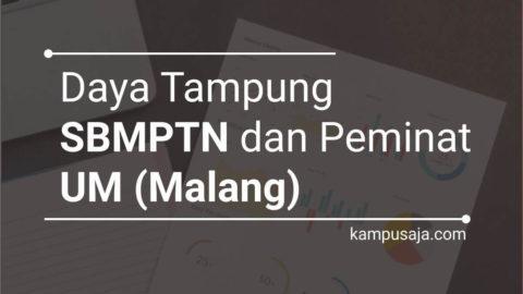 Daya Tampung SBMPTN UM Malang dan Peminat Universitas Negeri Malang