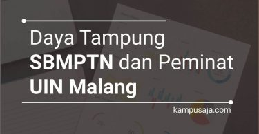 Daya Tampung dan Peminat SBMPTN UIN Malang