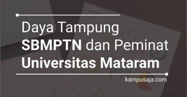 Daya Tampung dan Peminat SBMPTN UNRAM Universitas Mataram