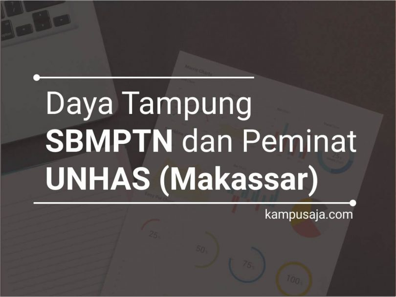 Daya Tampung dan Peminat SBMPTN UNHAS Universitas Hasanuddin Makassar