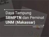 Daya Tampung dan Peminat SBMPTN UNM Universitas Negeri Makassar