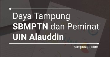 Daya Tampung dan Peminat SBMPTN UIN Alauddin Makassar