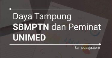 Daya Tampung SBMPTN UNIMED dan Peminat UNIMED Universitas Negeri Medan
