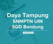 Daya Tampung SNMPTN UIN Sunan Gunung Djati Bandung