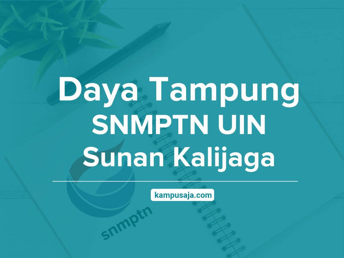 Daya Tampung SNMPTN UIN SUKA Sunan Kalijaga Yogyakarta