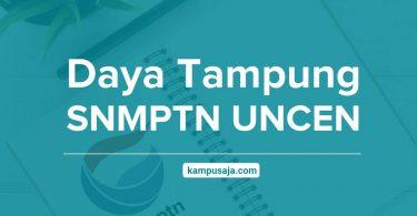 Daya Tampung SNMPTN UNCEN Universitas Cenderawasih Jayapura